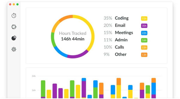 Timeular App Analytics