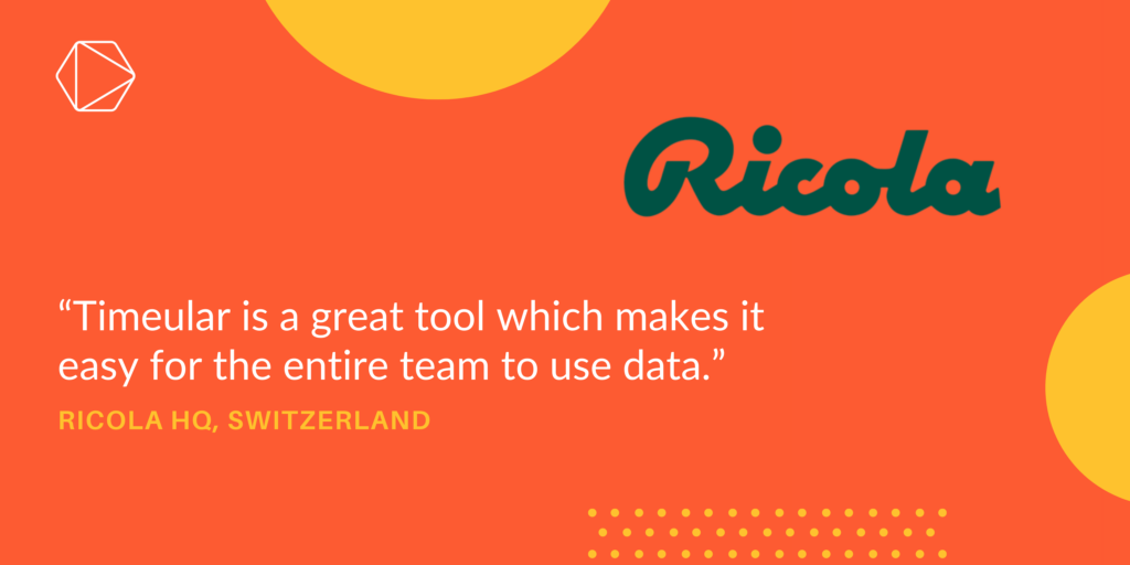 Timeular RIcola testimonial and how t use the Tracker and app to automatically populate timesheets